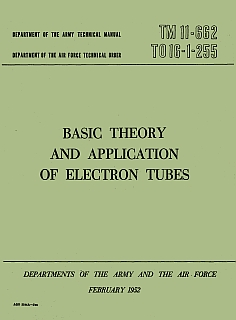 Basic theory and applications of electron tubes_1952